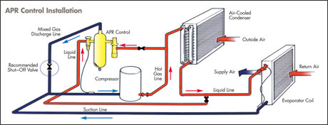 graphic_apr_control_hot_gas_bypass